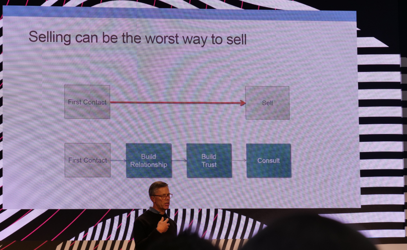 Selling can be the worst way to sell, says David Skok